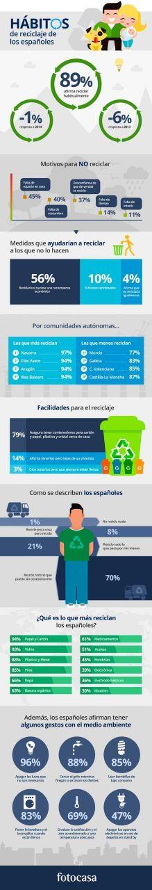 Infografía-habitos-reciclaje