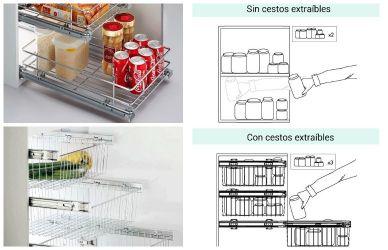 cestos-extraibles-armario-cocina