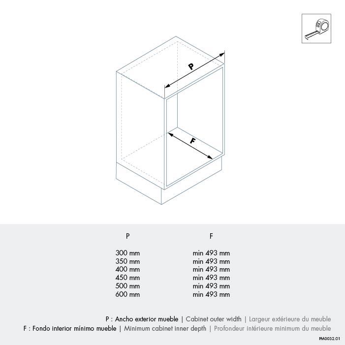 Cómo medir mi mueble de cocina